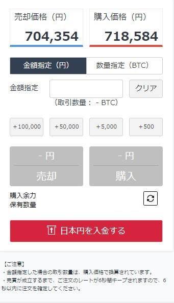 ビットコイン販売所 購入価格 売却価格